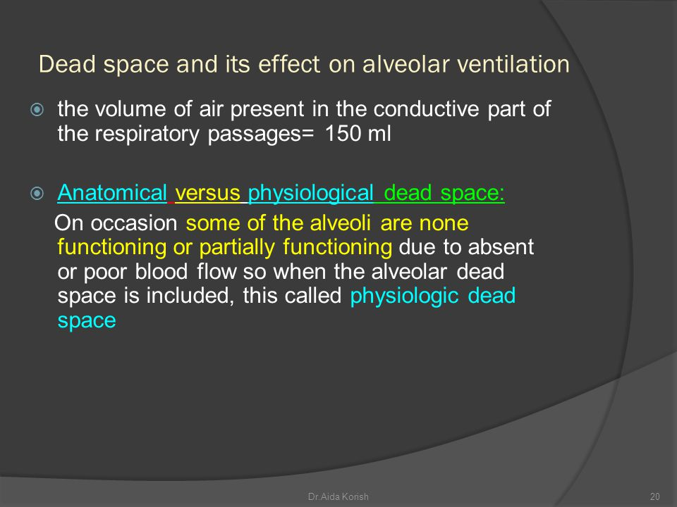 Dead space and its effect on alveolar ventilation