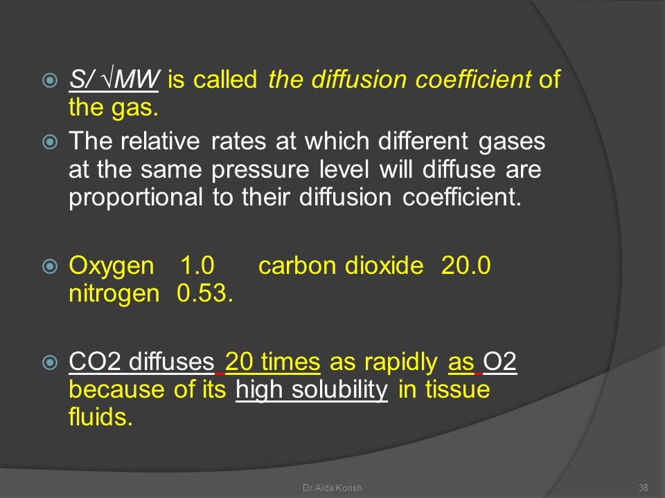 S/ √MW is called the diffusion coefficient of the gas.
