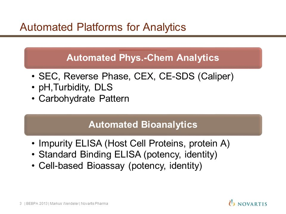 Automated Platforms for Analytics