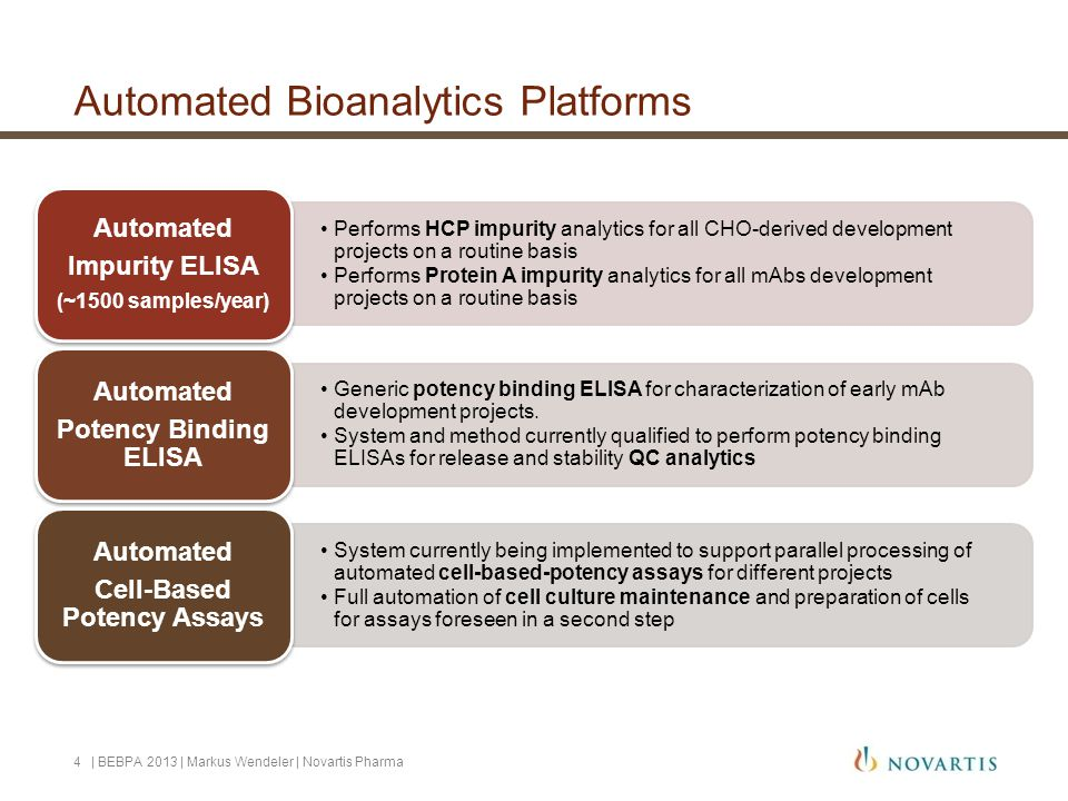 Automated Bioanalytics Platforms