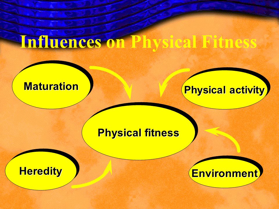 Influences on Physical Fitness