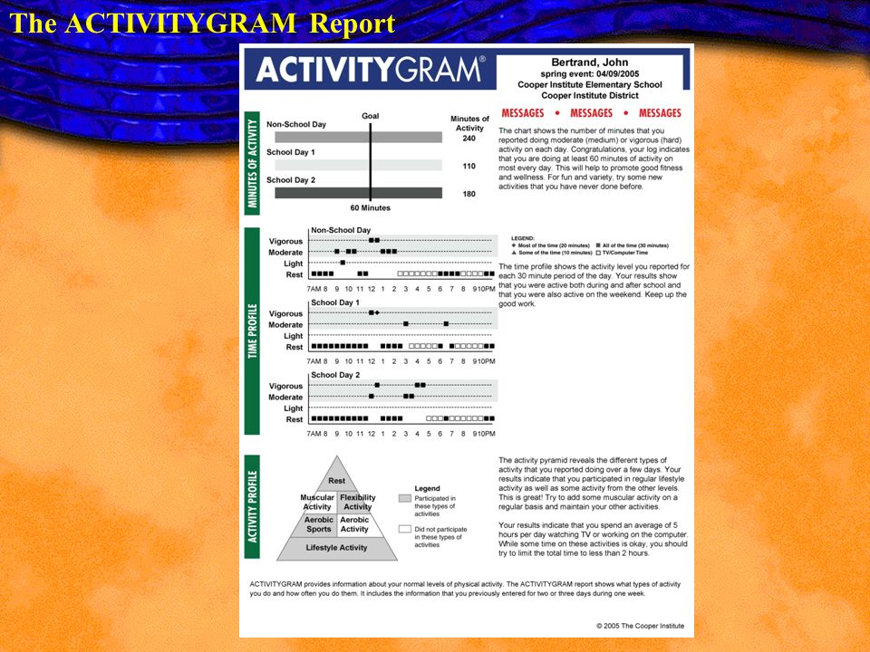 The ACTIVITYGRAM Report