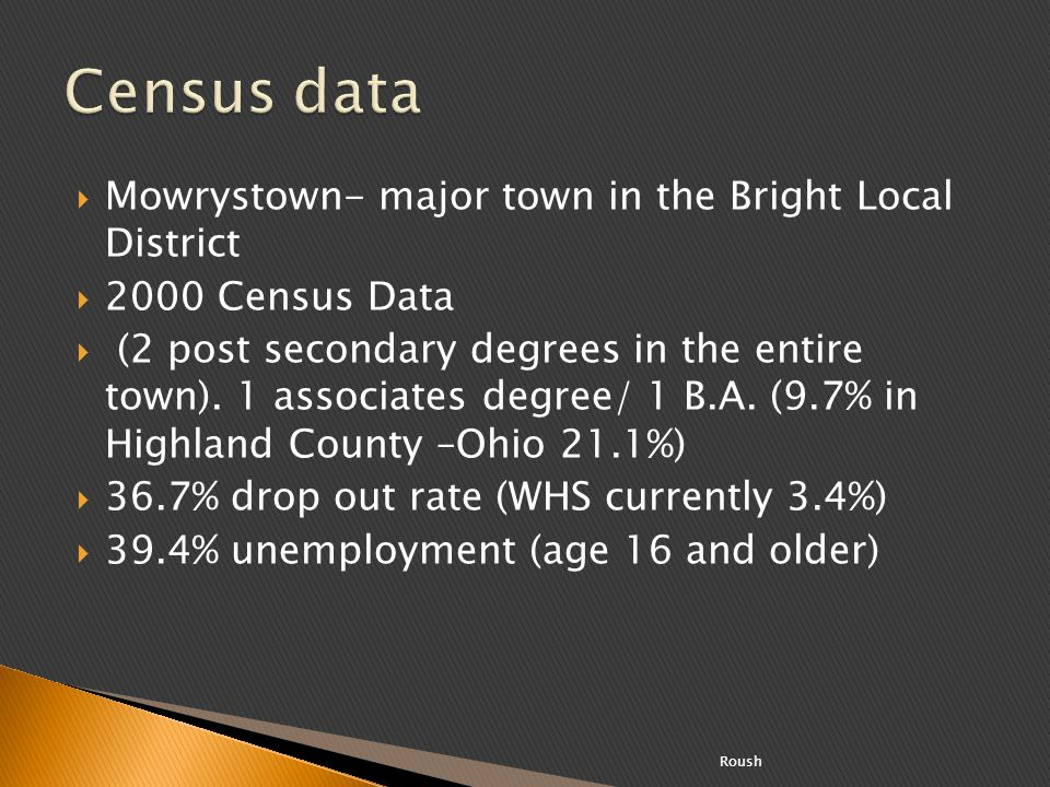 Census data Mowrystown- major town in the Bright Local District