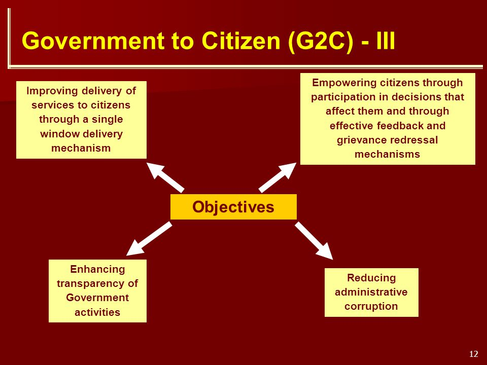 Government to Citizen (G2C) - III