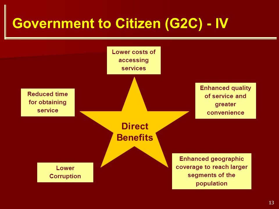 Government to Citizen (G2C) - IV