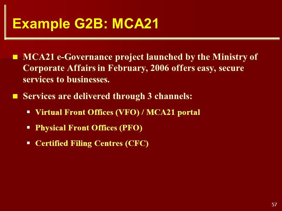Example G2B: MCA21