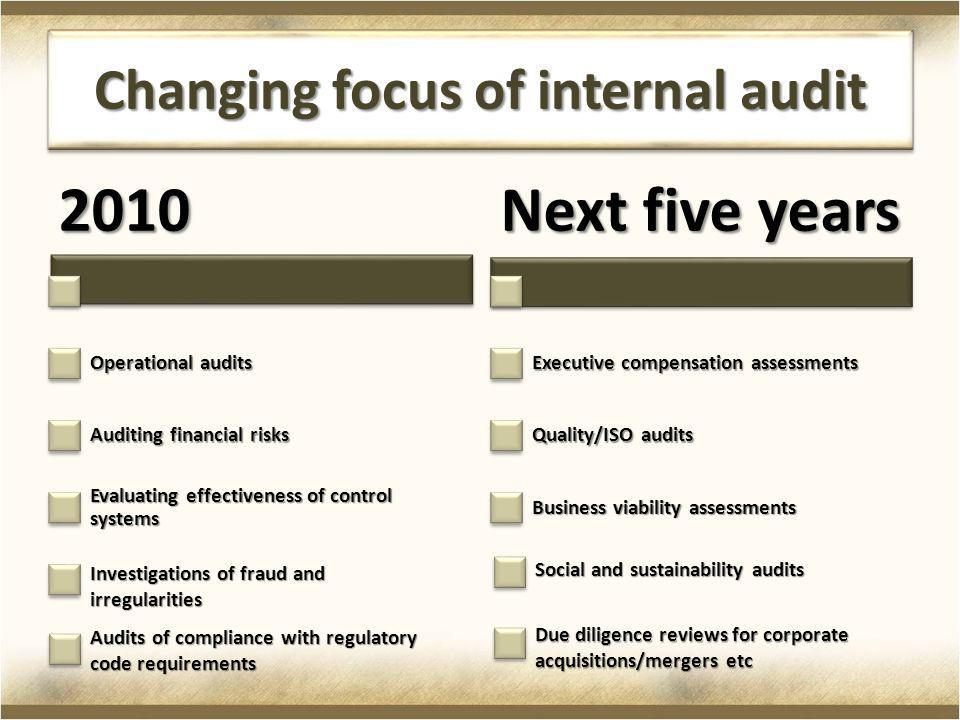 Changing focus of internal audit