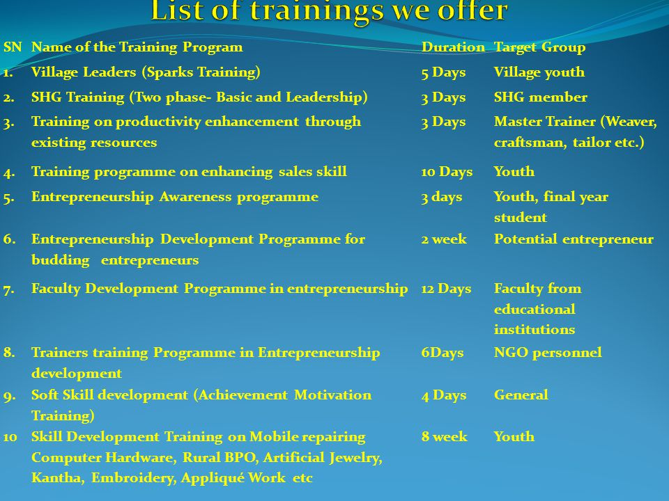 List of trainings we offer