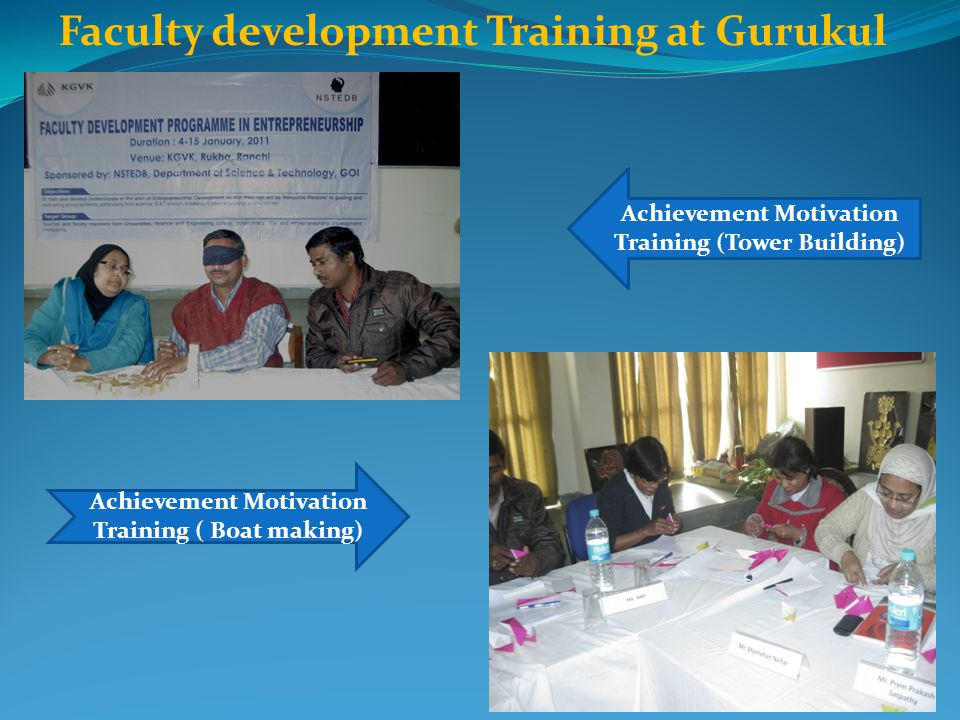Faculty development Training at Gurukul