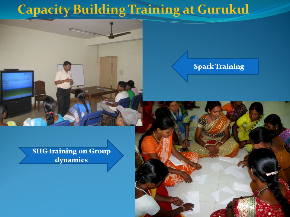 SHG training on Group dynamics