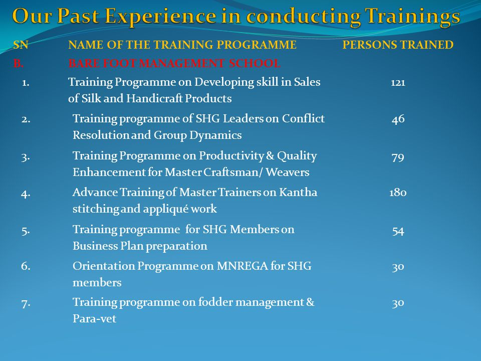 Our Past Experience in conducting Trainings