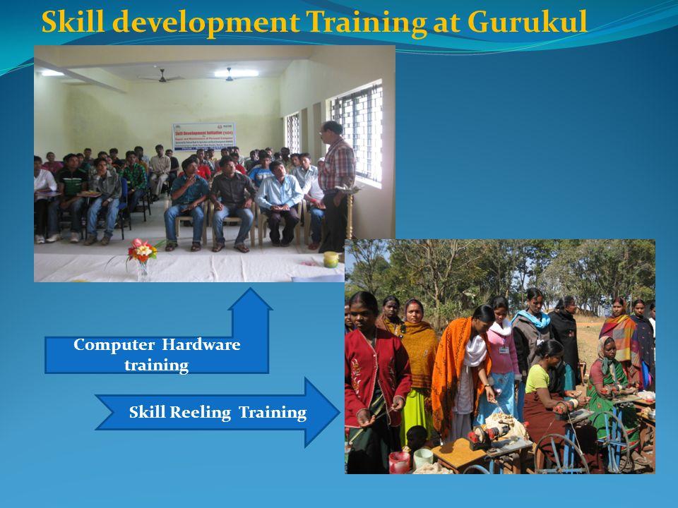 Computer Hardware training Skill Reeling Training