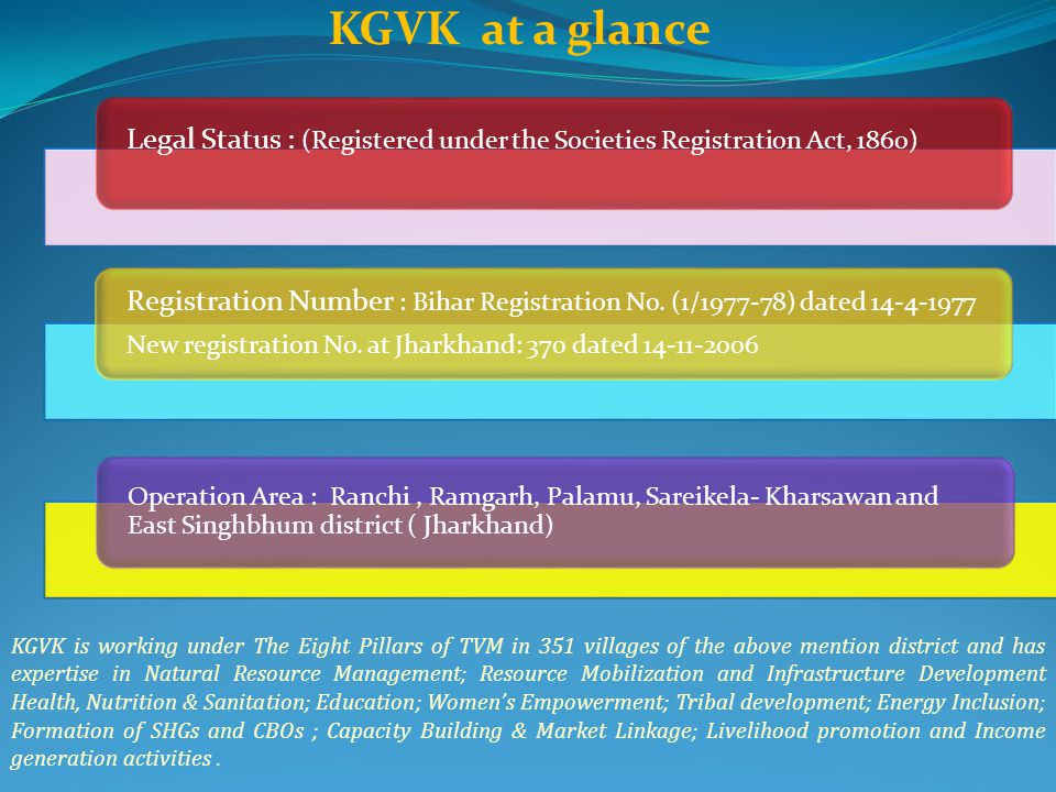 KGVK at a glance Legal Status : (Registered under the Societies Registration Act, 1860)