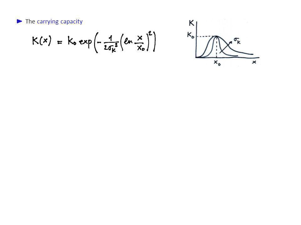The carrying capacity - and this is the analytical expression of the function K.