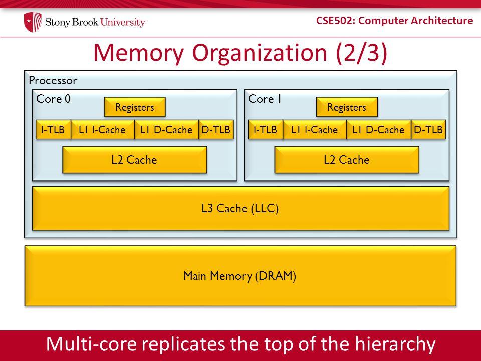 Memory Organization (2/3)