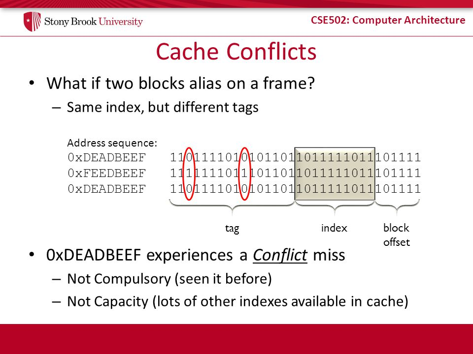 Cache Conflicts What if two blocks alias on a frame