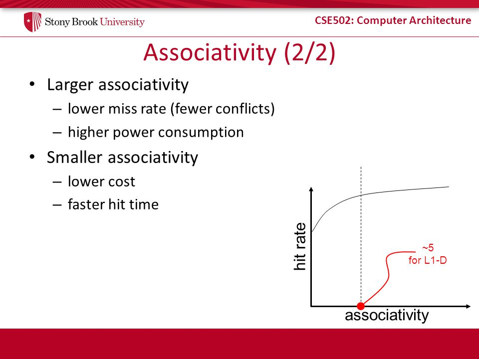 Associativity (2/2) Larger associativity Smaller associativity