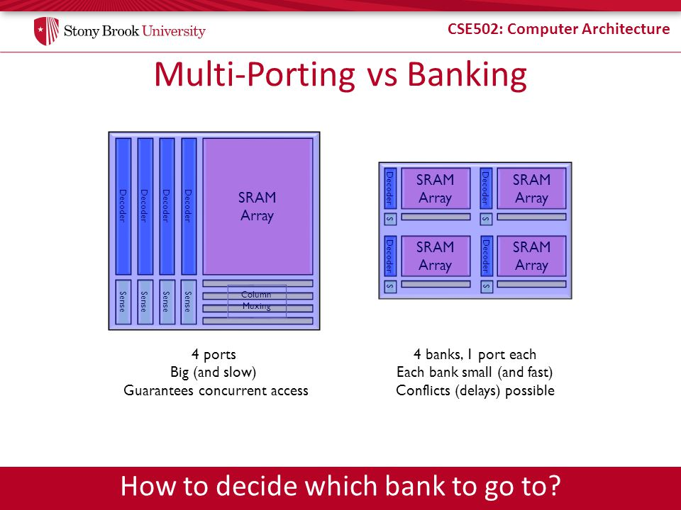 Multi-Porting vs Banking