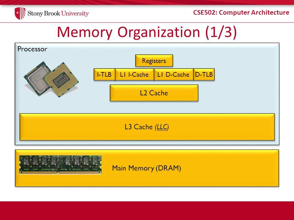 Memory Organization (1/3)