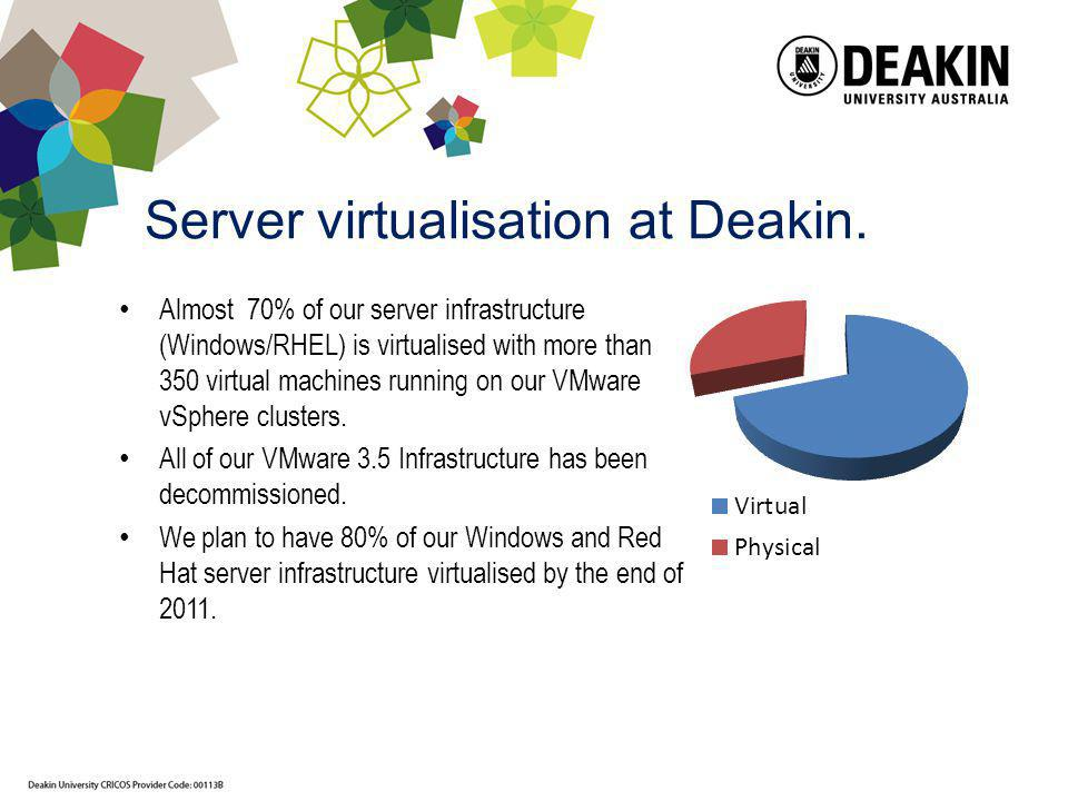 Server virtualisation at Deakin.