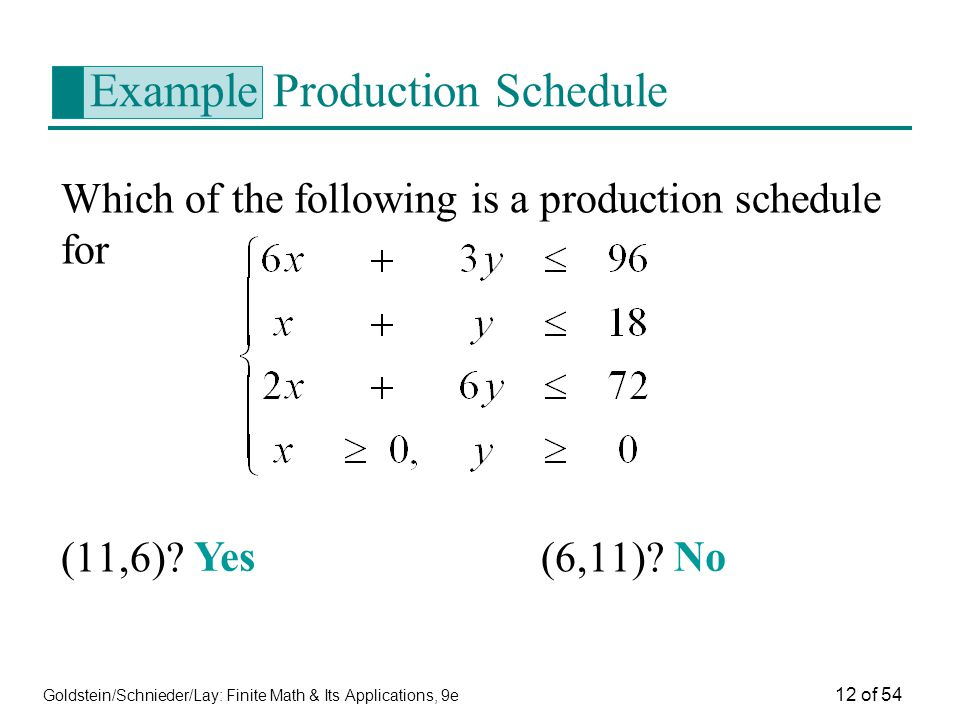 Example Production Schedule