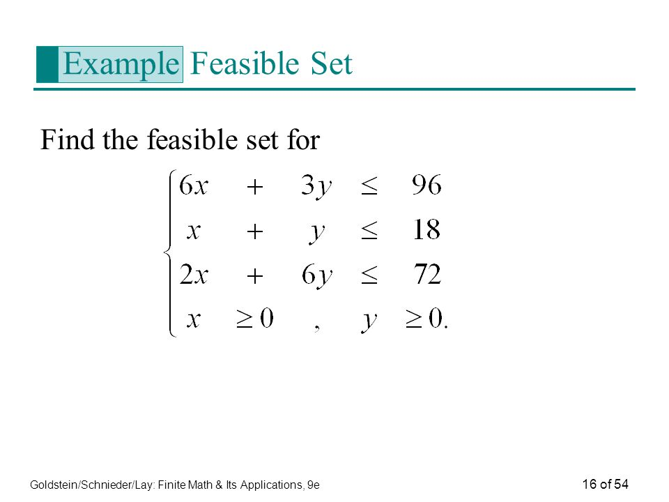 Example Feasible Set Find the feasible set for