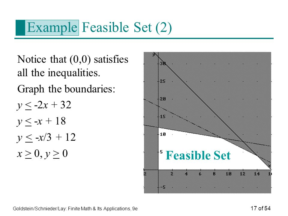 Example Feasible Set (2)
