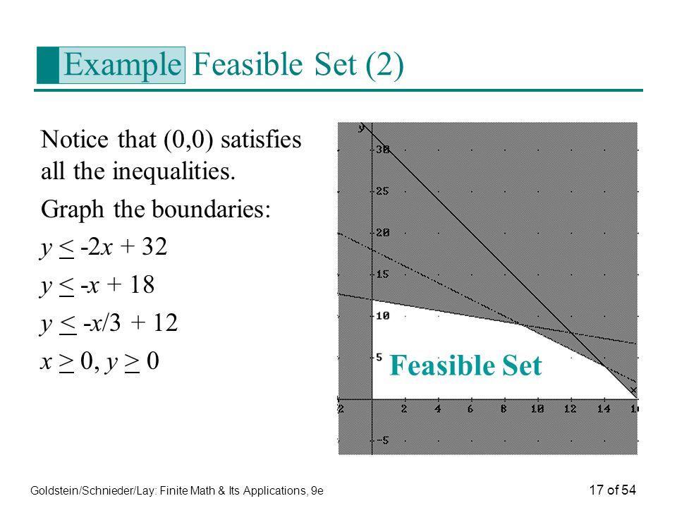 Example Feasible Set (2)