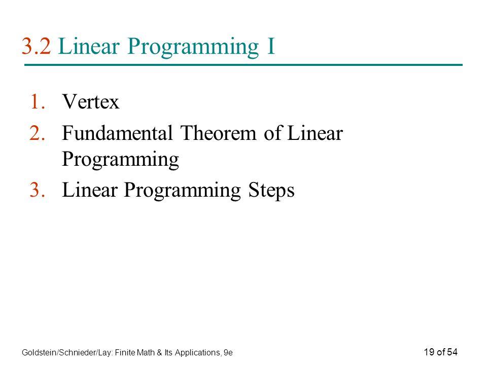 3.2 Linear Programming I Vertex