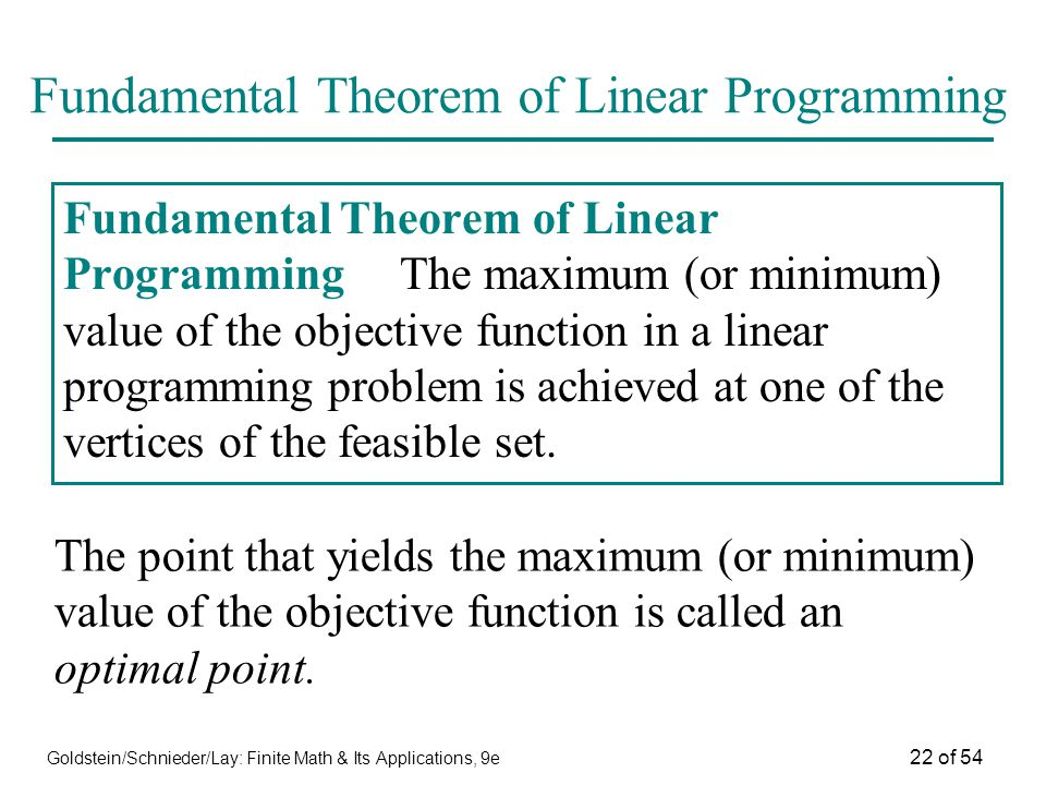 Fundamental Theorem of Linear Programming