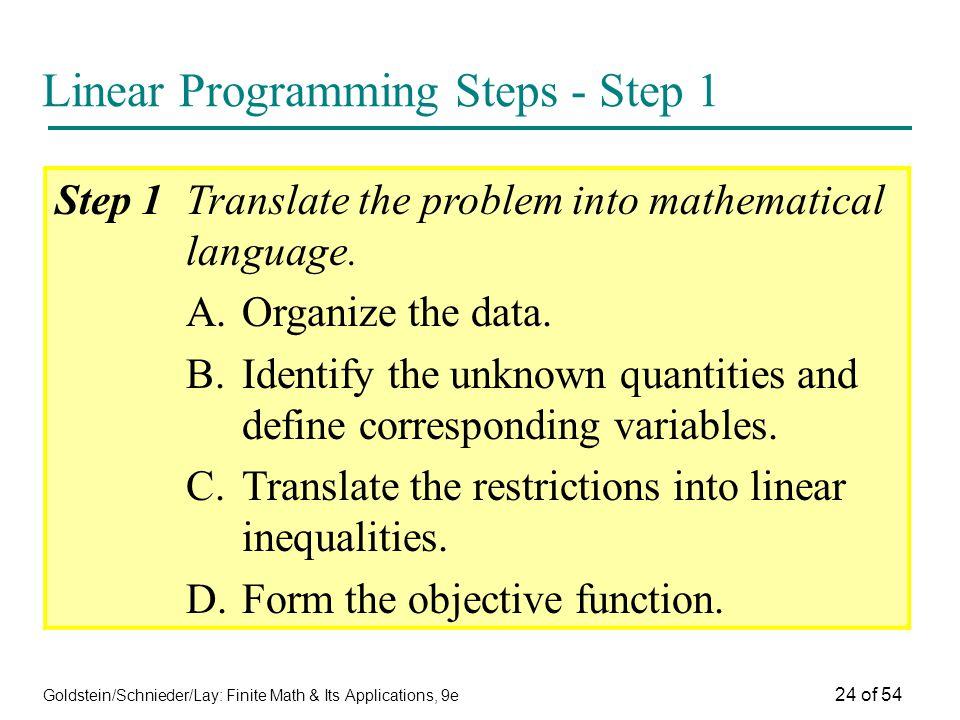 Linear Programming Steps - Step 1