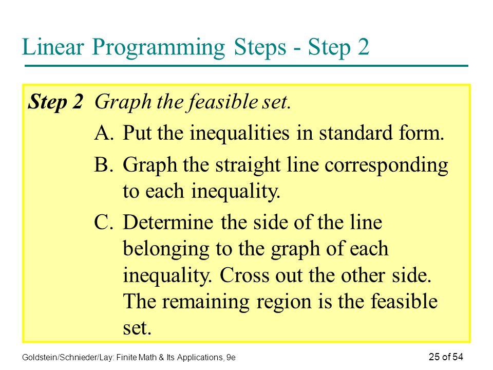 Linear Programming Steps - Step 2