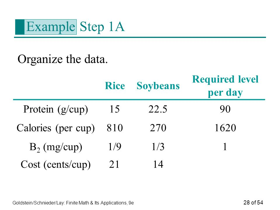 Example Step 1A Organize the data. Rice Soybeans