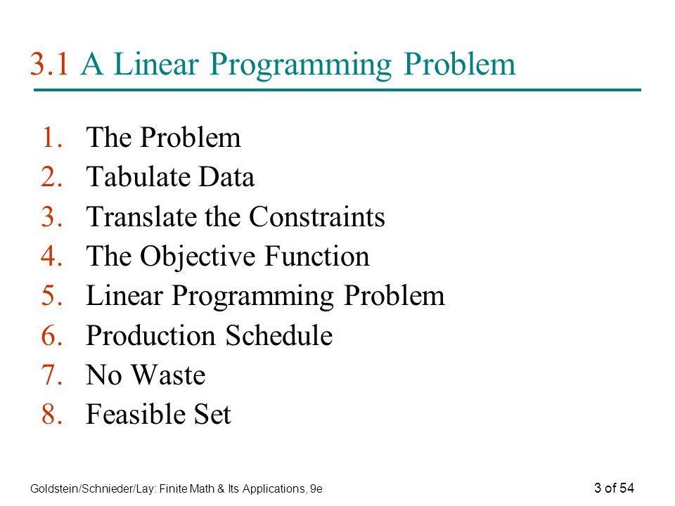 3.1 A Linear Programming Problem