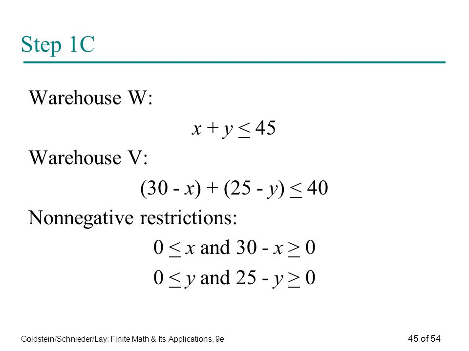 Step 1C Warehouse W: x + y < 45 Warehouse V: