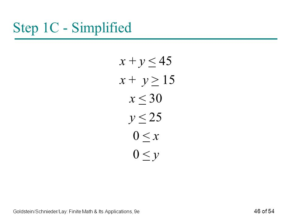 Step 1C - Simplified x + y < 45 x + y > 15 x < 30 y < 25