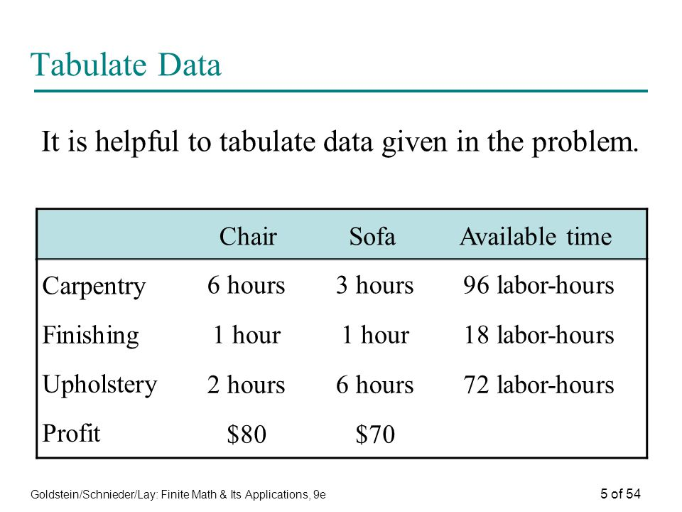 Tabulate Data It is helpful to tabulate data given in the problem.