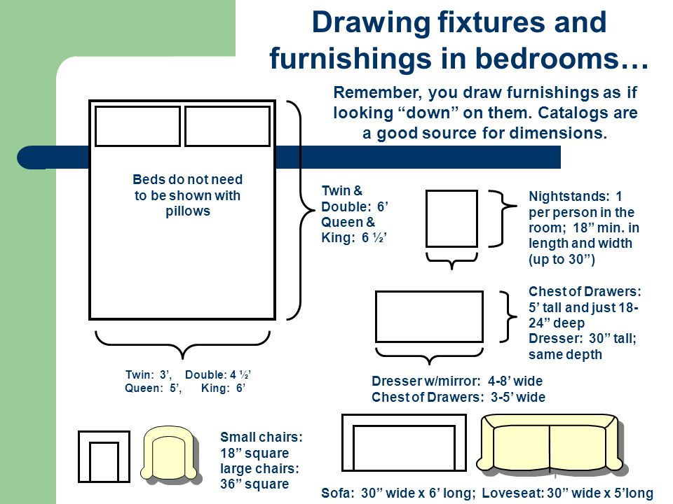 Drawing fixtures and furnishings in bedrooms…