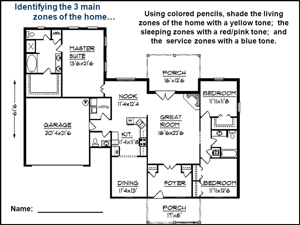 Identifying the 3 main zones of the home…