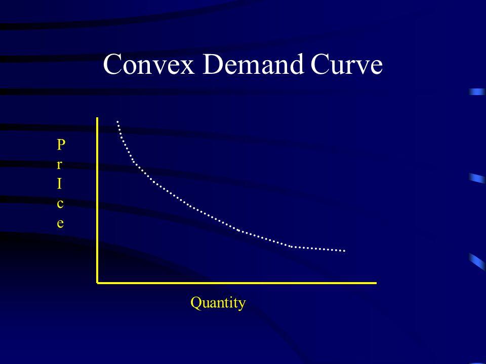 Convex Demand Curve P r I c e Quantity