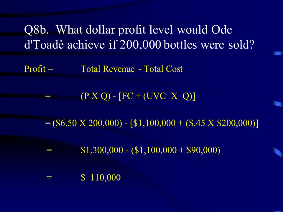 Q8b. What dollar profit level would Ode d Toadè achieve if 200,000 bottles were sold