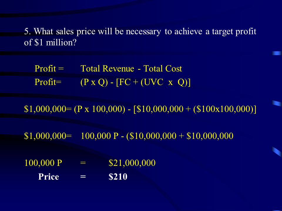 5. What sales price will be necessary to achieve a target profit of $1 million