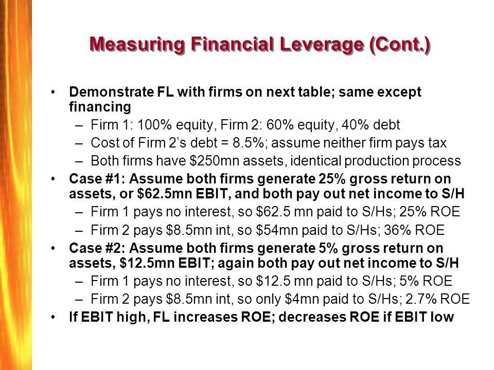 Measuring Financial Leverage (Cont.)