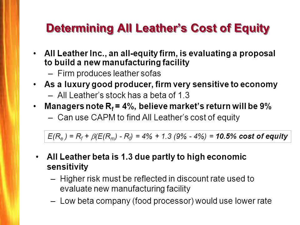 Determining All Leather's Cost of Equity