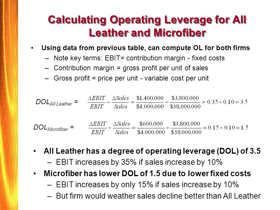 Calculating Operating Leverage for All Leather and Microfiber