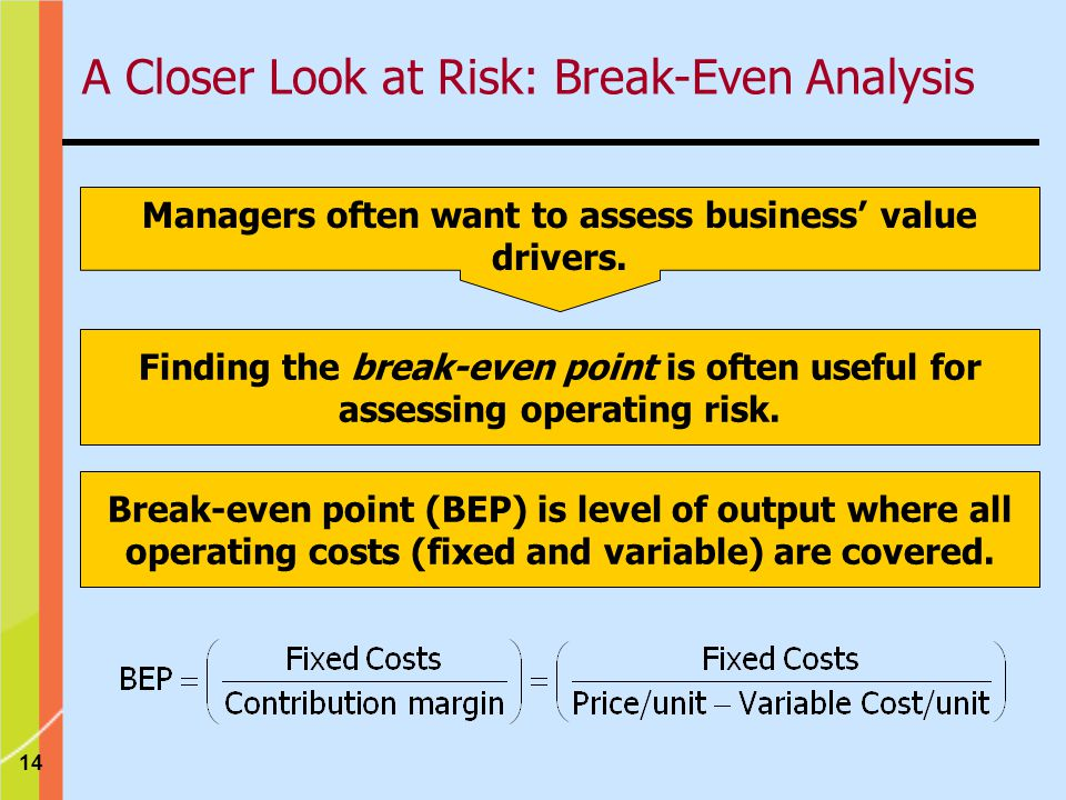A Closer Look at Risk: Break-Even Analysis