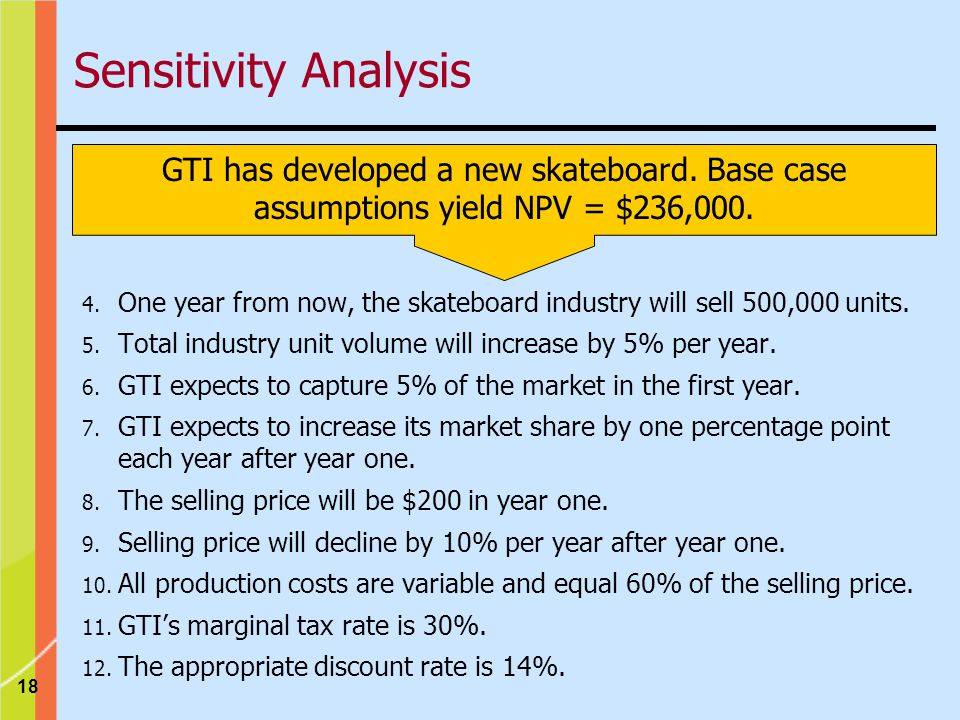 Sensitivity Analysis GTI has developed a new skateboard. Base case assumptions yield NPV = $236,000.