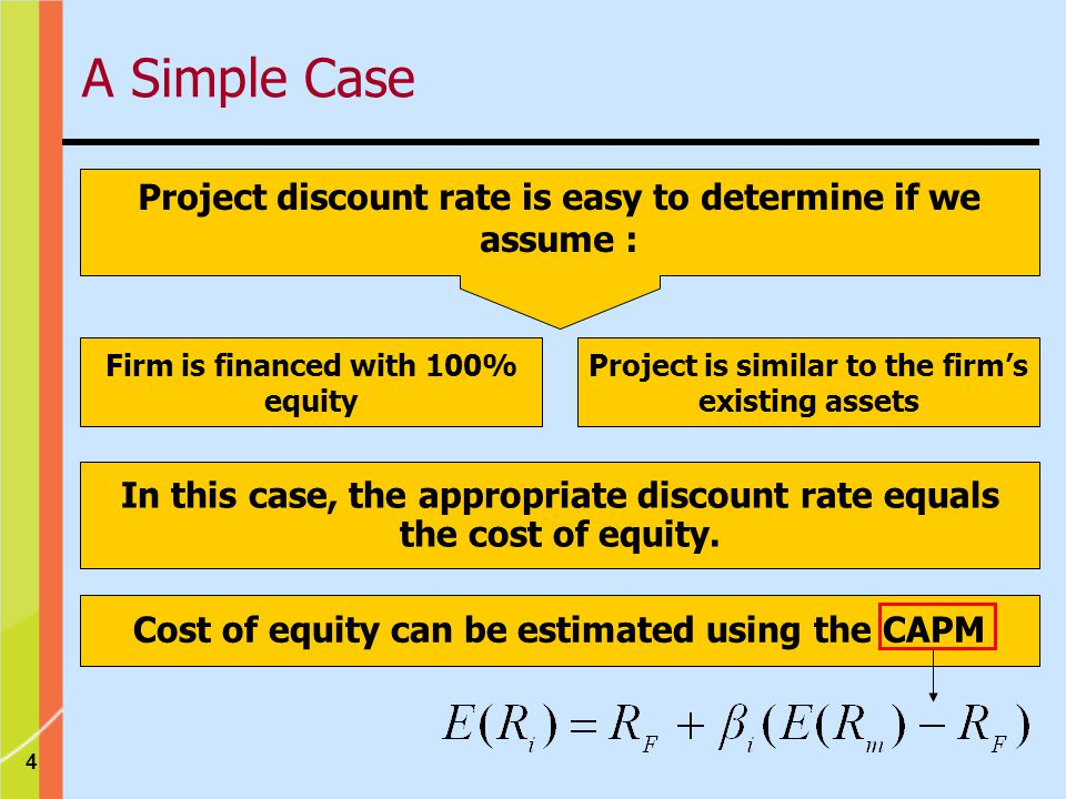 A Simple Case Project discount rate is easy to determine if we assume : Firm is financed with 100% equity.