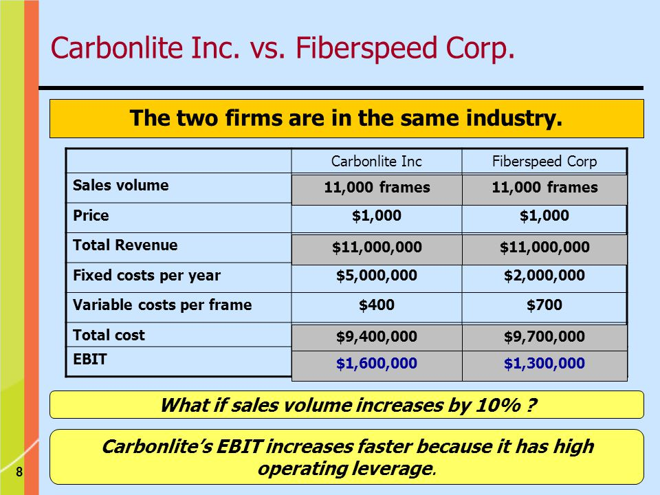 Carbonlite Inc. vs. Fiberspeed Corp.