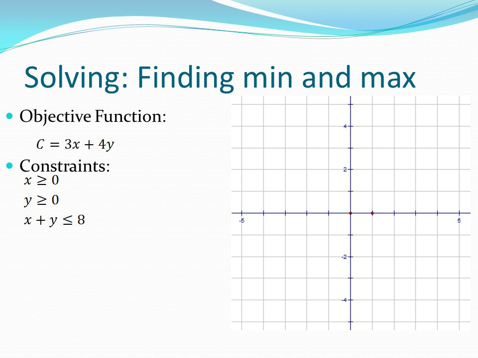 Solving: Finding min and max